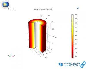 استخراج نتایج در کامسول