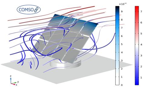 برخورد باد به پنلهای خورشیدی (نمونهای از تعامل سیال و سازه)