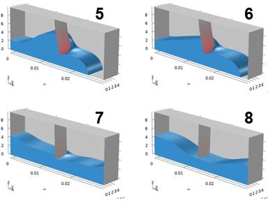 تصویری از یک مثال از تعامل سیال-سازه دو طرفه