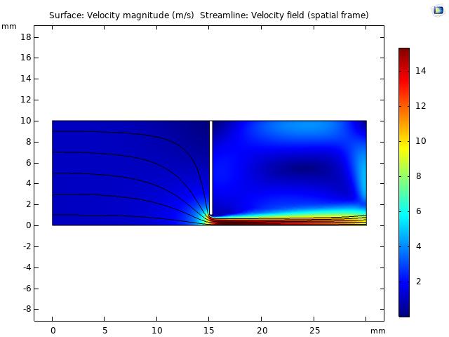جابجایی تیر در اثر برخورد با جریان آشفته (Turbulent) در کامسول COMSOL به عنوان نمونهای از کاربرد تعامل سیال و سازه (FSI)