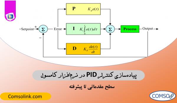پوستر دوره آموزش پیاده سازی کنترلر PID در کامسول