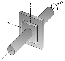 Planar Joint