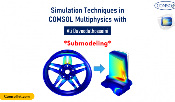 submodeling
